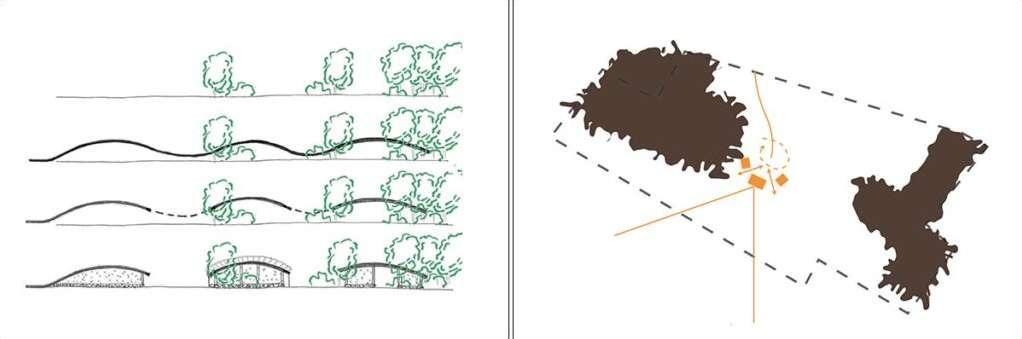 Strobouw landgoed 02