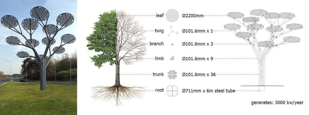 Biomimicry 005
