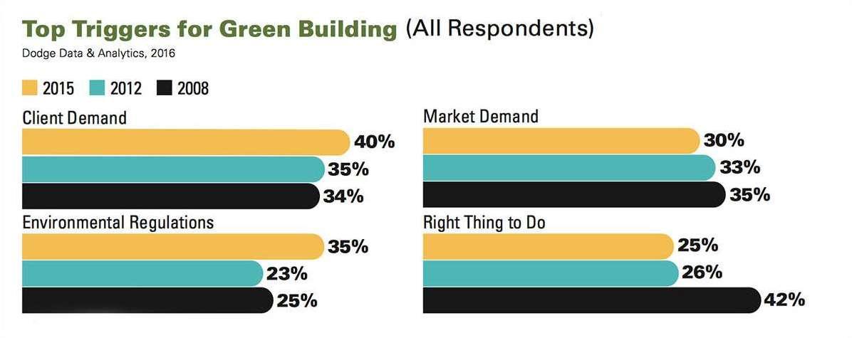 green building 03