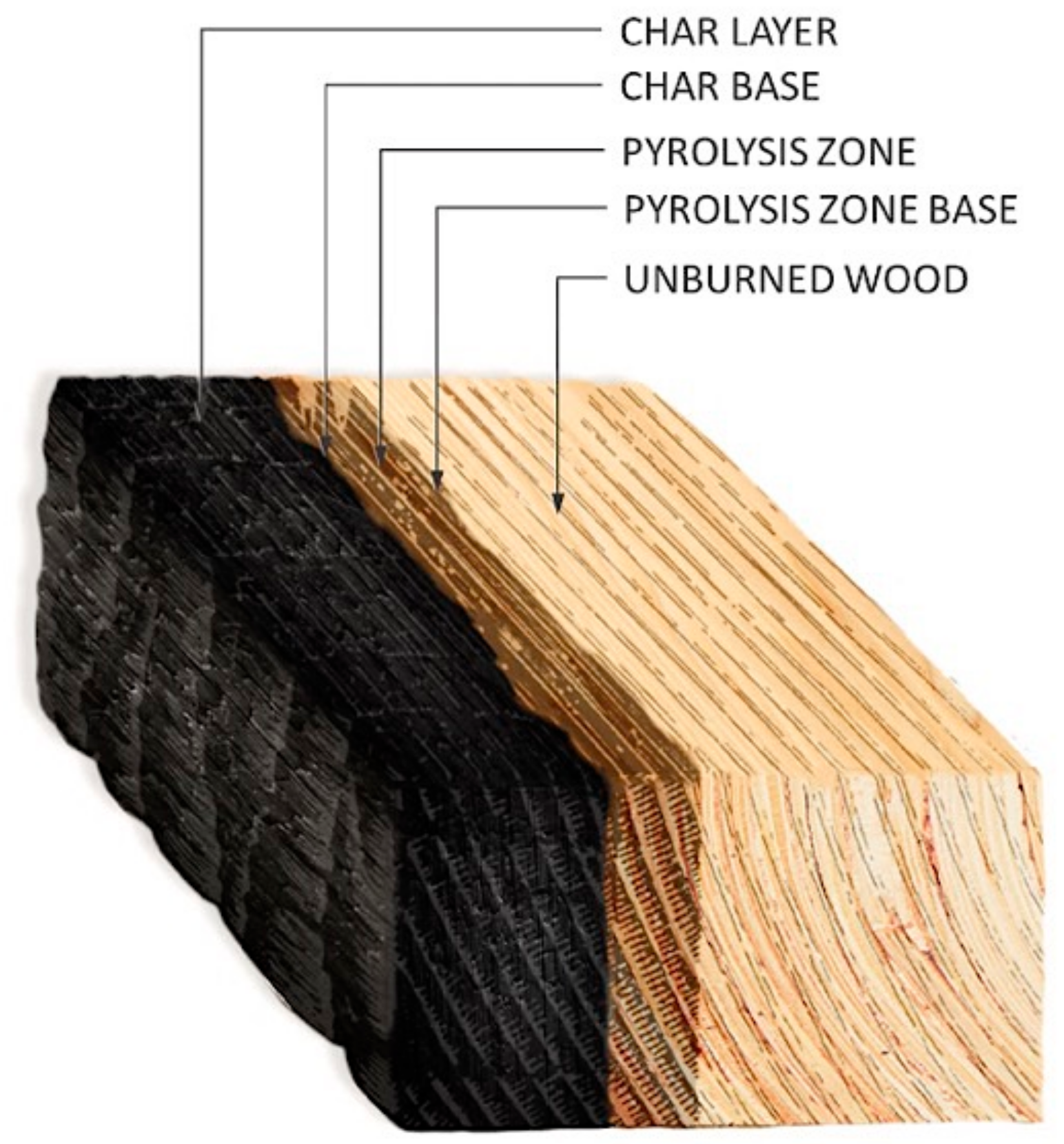 Char Zone Wood